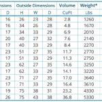 Super Platinum Safes characteristics